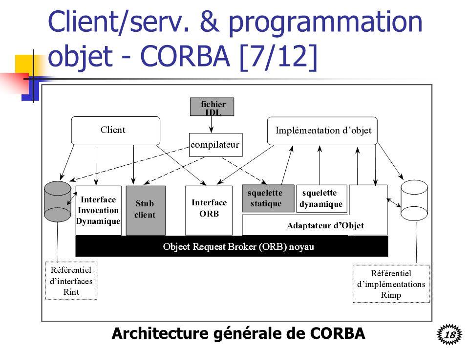 Client/serv. & programmation objet - CORBA [7/12]